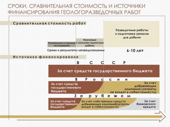 Программа Геологического Изучения Участка Недр Образец - фото 3